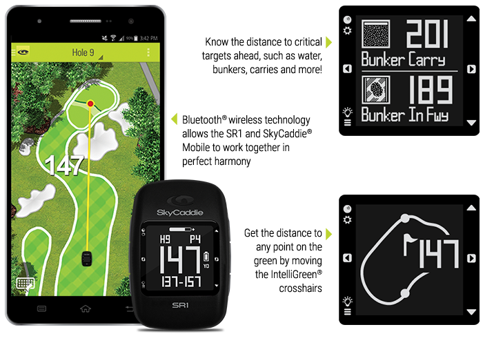 SR1 upgraded features include IntelliGreen, Target View and sync with SkyCaddie Mobile.